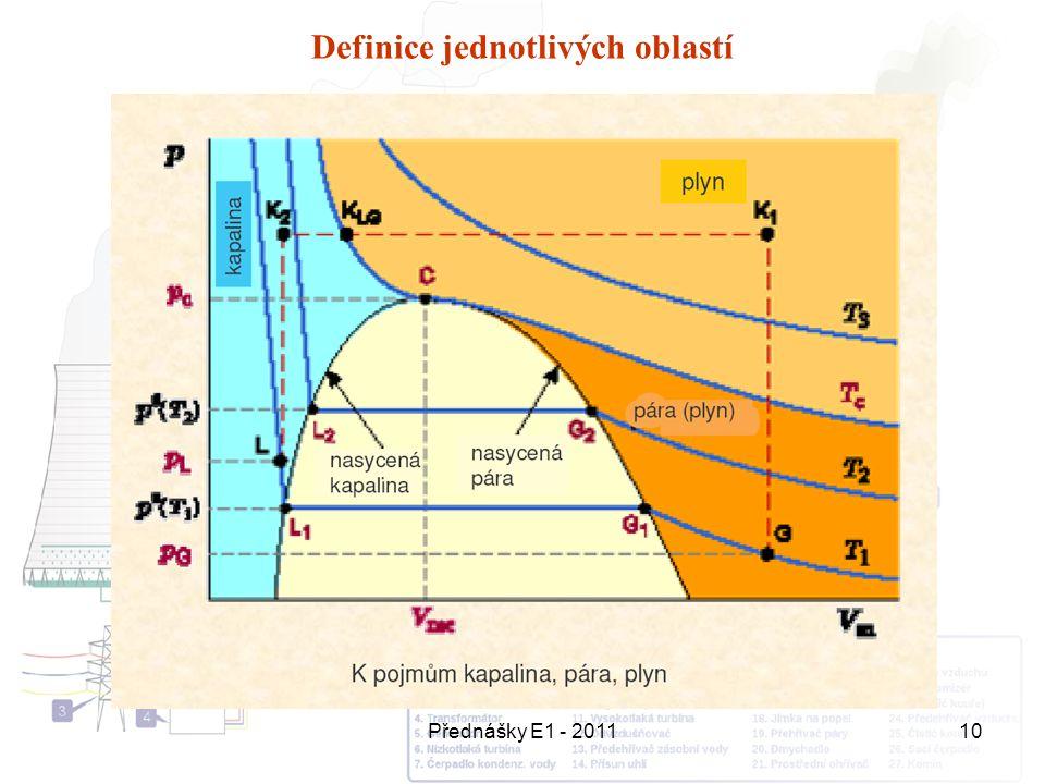 Přednášky E1 - 201110 Definice jednotlivých oblastí