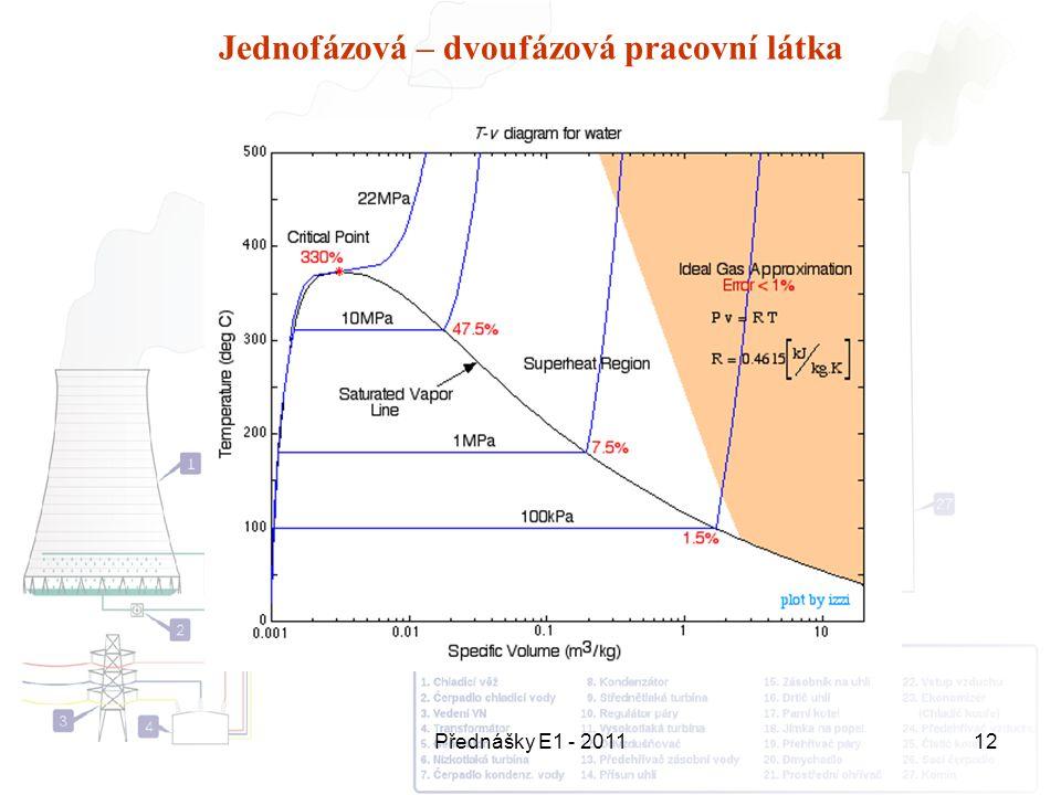 Přednášky E1 - 201112 Jednofázová – dvoufázová pracovní látka