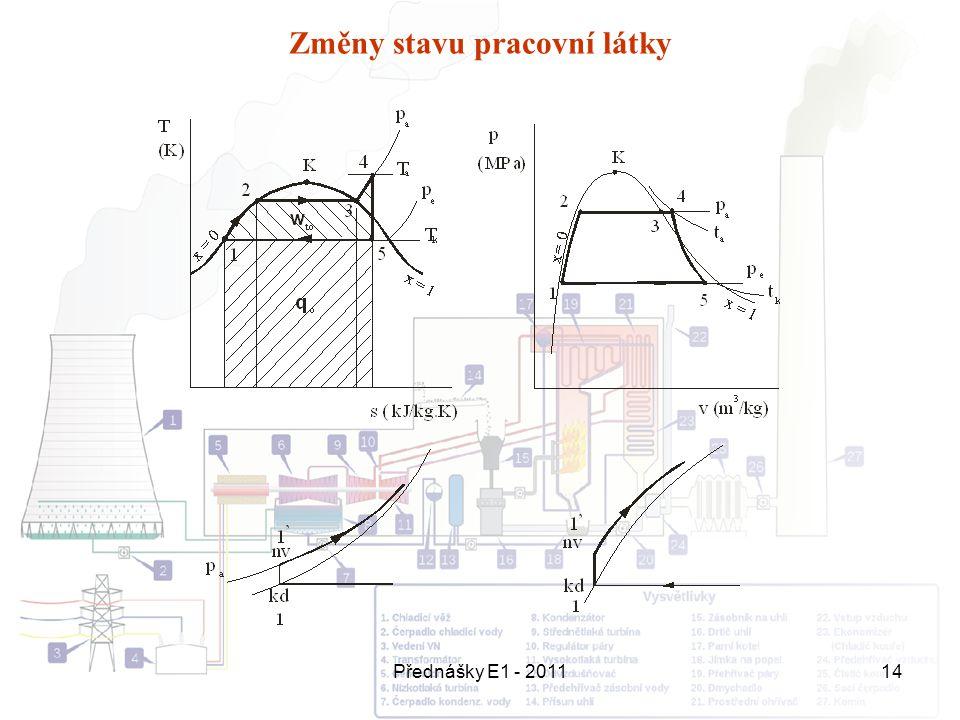 Přednášky E1 - 201114 Změny stavu pracovní látky