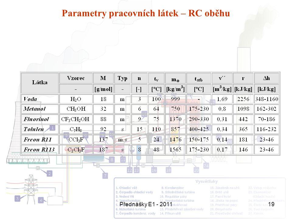 Přednášky E1 - 201119 Parametry pracovních látek – RC oběhu