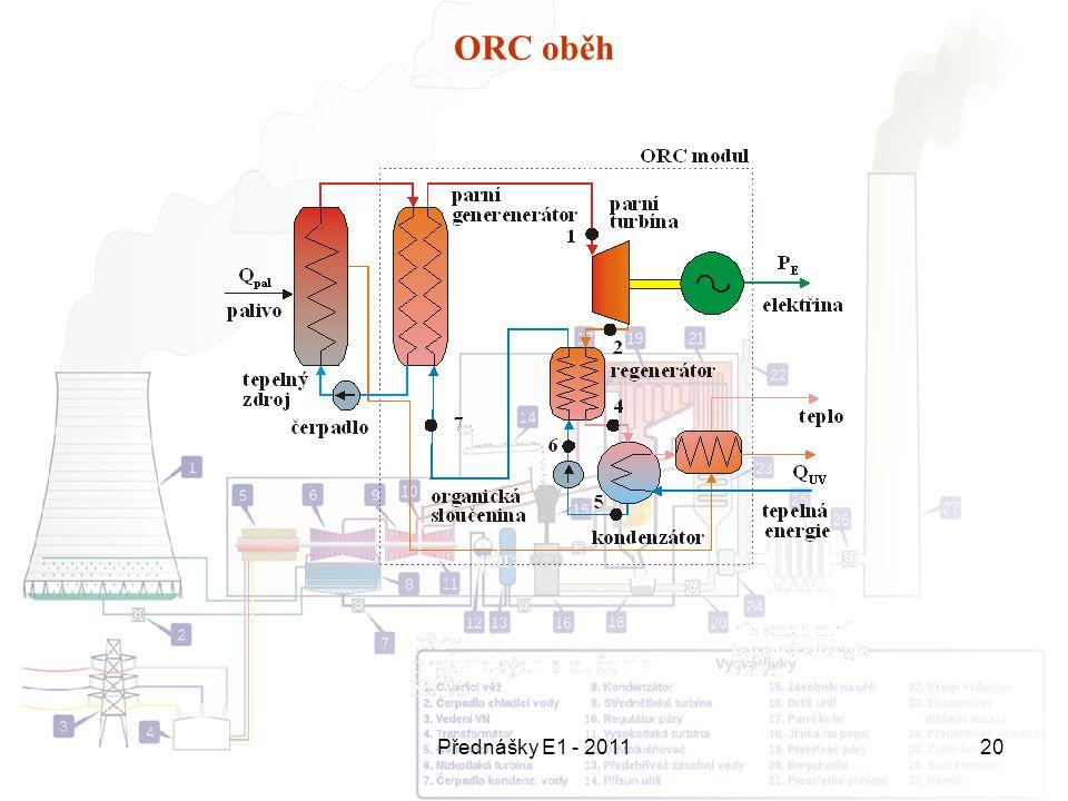 Přednášky E1 - 201120 ORC oběh
