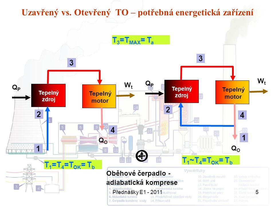 Přednášky E1 - 20115 Uzavřený vs. Otevřený TO – potřebná energetická zařízení T 1 ~T 4 =T OK = T b Tepelný zdroj Tepelný motor QPQP QOQO WtWt Tepelný