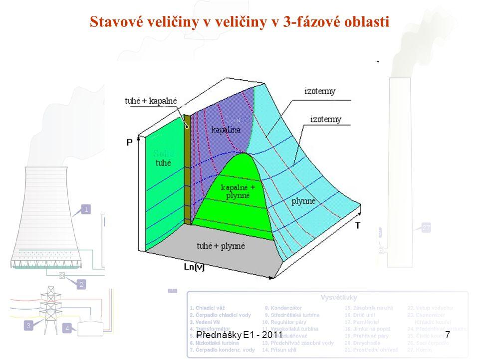 Přednášky E1 - 20117 Stavové veličiny v veličiny v 3-fázové oblasti