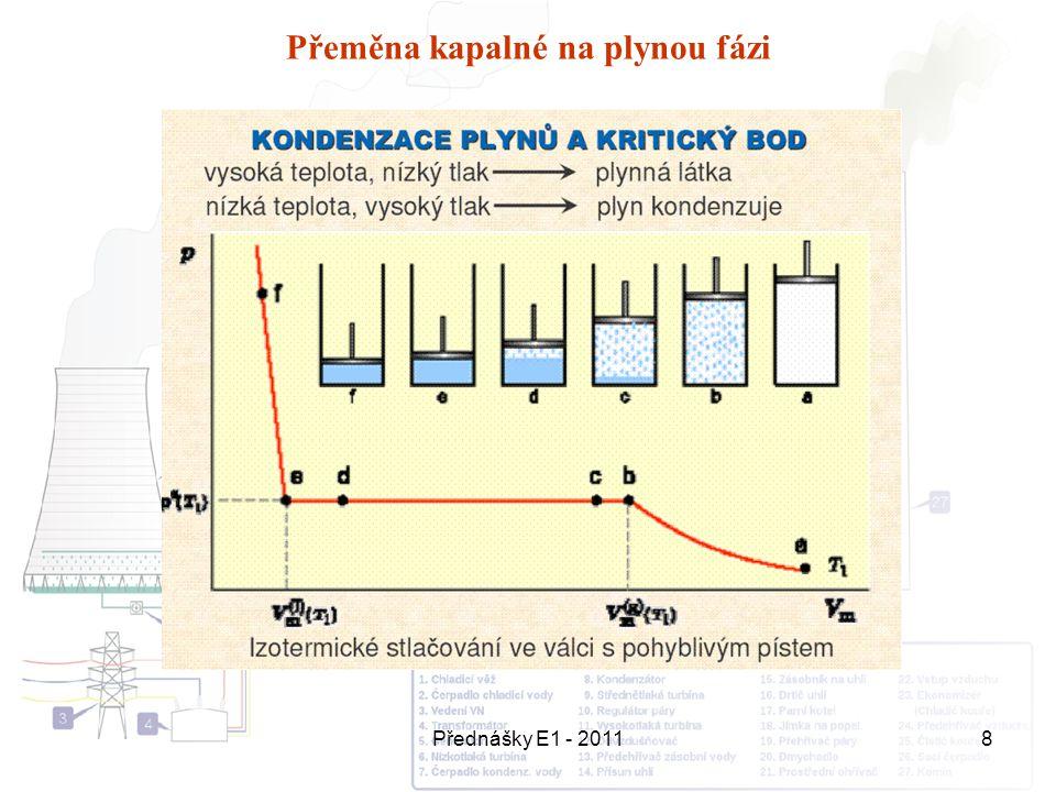 Přednášky E1 - 20118 Přeměna kapalné na plynou fázi