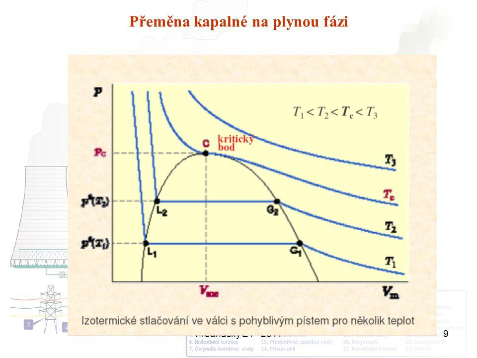 Přednášky E1 - 20119 Přeměna kapalné na plynou fázi