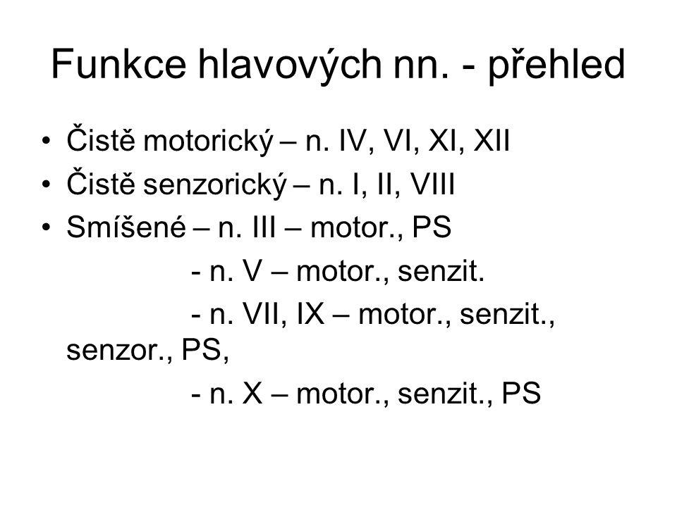 Funkce hlavových nn. - přehled Čistě motorický – n. IV, VI, XI, XII Čistě senzorický – n. I, II, VIII Smíšené – n. III – motor., PS - n. V – motor., s