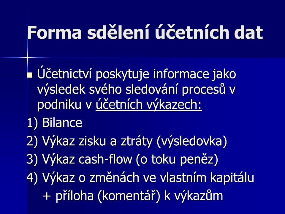 Forma sdělení účetních dat Účetnictví poskytuje informace jako výsledek svého sledování procesů v podniku v účetních výkazech: Účetnictví poskytuje informace jako výsledek svého sledování procesů v podniku v účetních výkazech: 1) Bilance 2) Výkaz zisku a ztráty (výsledovka) 3) Výkaz cash-flow (o toku peněz) 4) Výkaz o změnách ve vlastním kapitálu + příloha (komentář) k výkazům + příloha (komentář) k výkazům