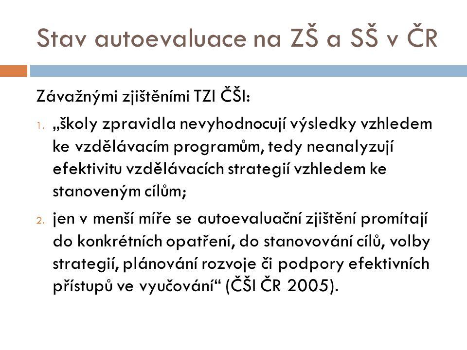 Stav autoevaluace na ZŠ a SŠ v ČR Závažnými zjištěními TZI ČŠI: 1.