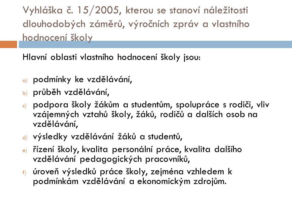 Vyhláška č. 15/2005, kterou se stanoví náležitosti dlouhodobých záměrů, výročních zpráv a vlastního hodnocení školy Hlavní oblasti vlastního hodnocení