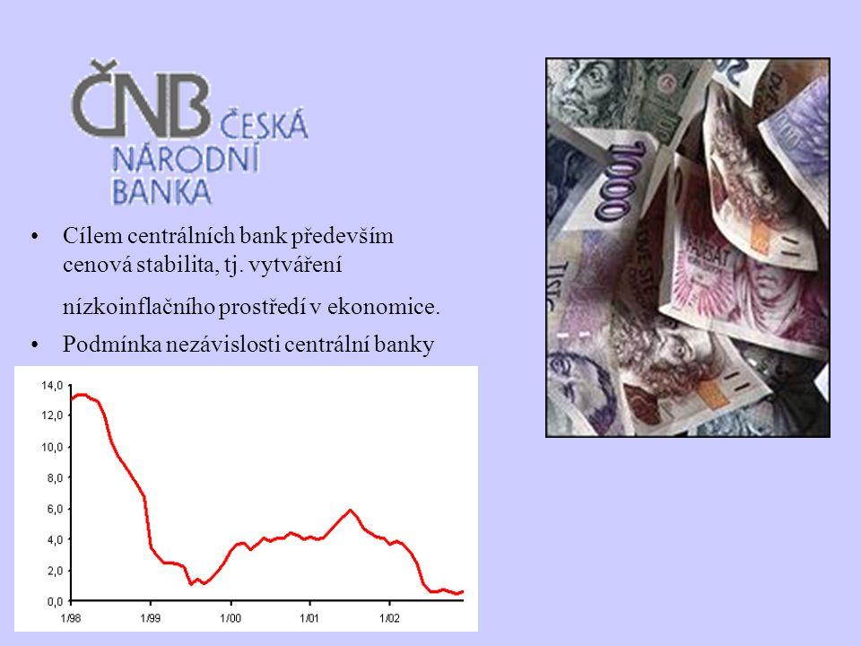 Cílem centrálních bank především cenová stabilita, tj. vytváření nízkoinflačního prostředí v ekonomice. Podmínka nezávislosti centrální banky