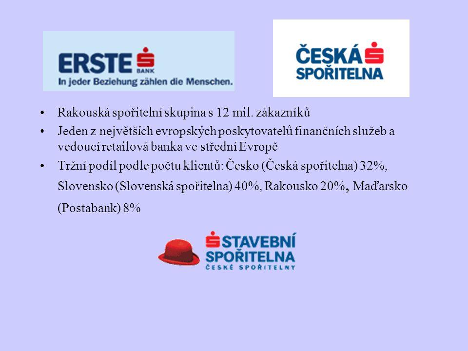 Rakouská spořitelní skupina s 12 mil. zákazníků Jeden z největších evropských poskytovatelů finančních služeb a vedoucí retailová banka ve střední Evr