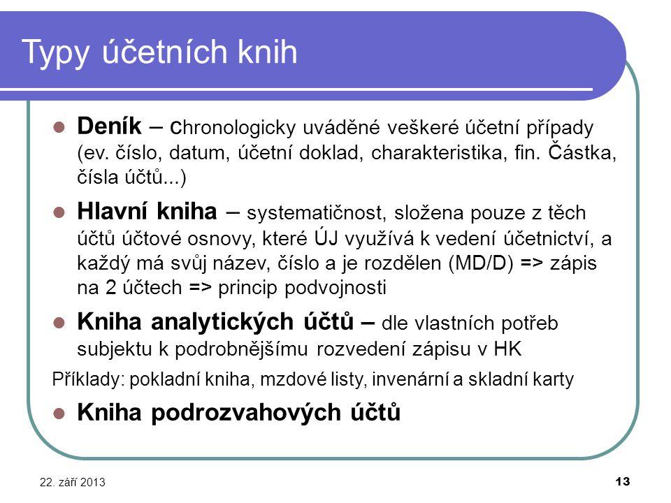 Typy účetních knih 22. září 2013 13 Deník – c hronologicky uváděné veškeré účetní případy (ev. číslo, datum, účetní doklad, charakteristika, fin. Část