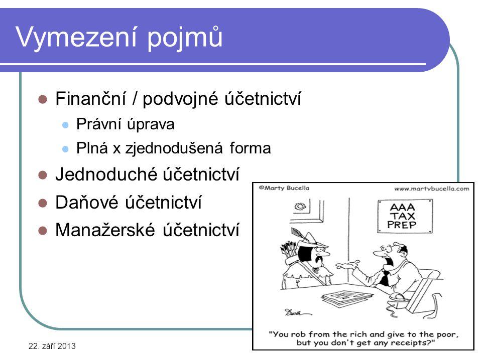 Vymezení pojmů Finanční / podvojné účetnictví Právní úprava Plná x zjednodušená forma Jednoduché účetnictví Daňové účetnictví Manažerské účetnictví 22