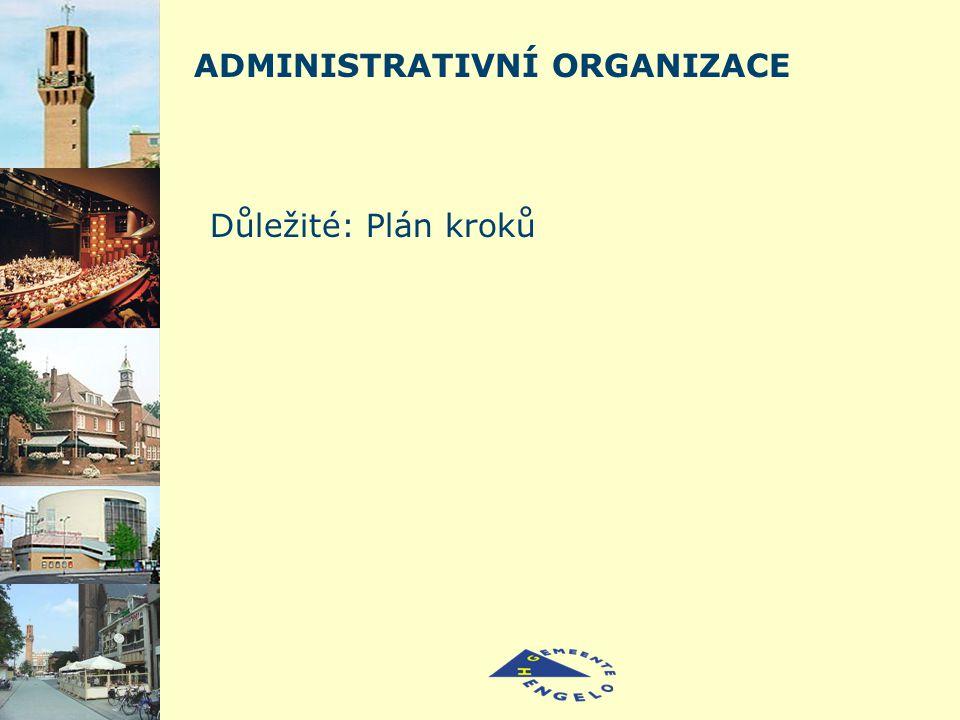 ADMINISTRATIVNÍ ORGANIZACE Důležité: Plán kroků
