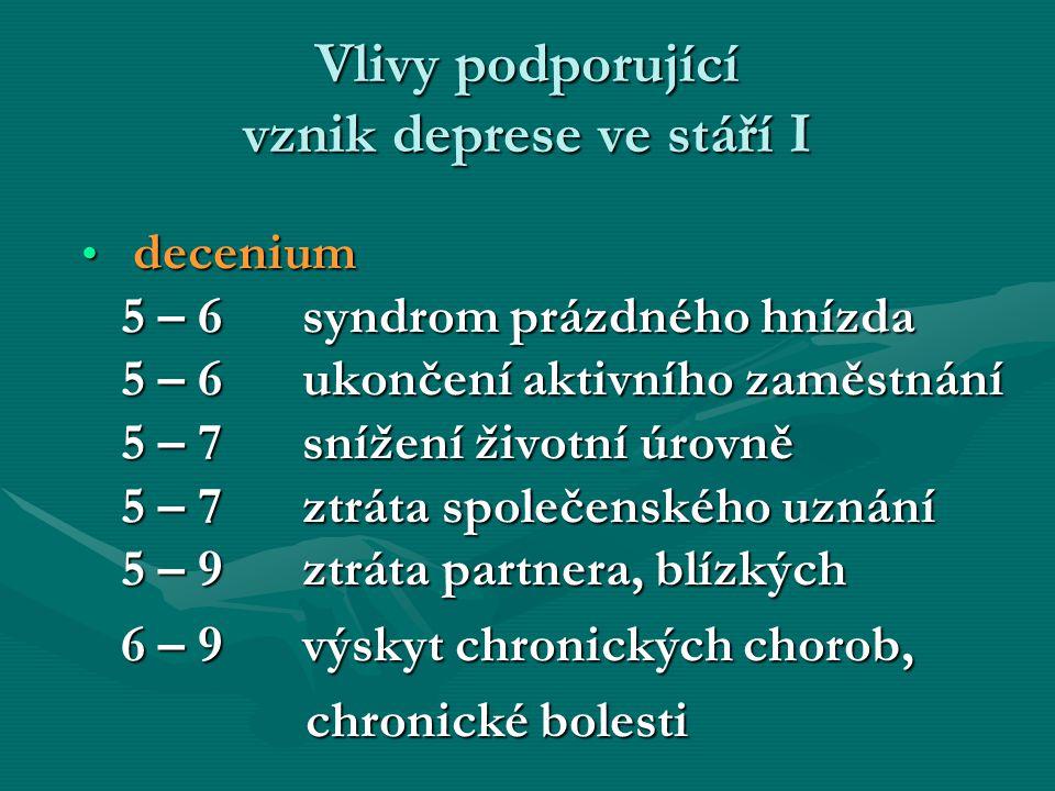 Vlivy podporující vznik deprese ve stáří I decenium 5 – 6 syndrom prázdného hnízda 5 – 6 ukončení aktivního zaměstnání 5 – 7 snížení životní úrovně 5