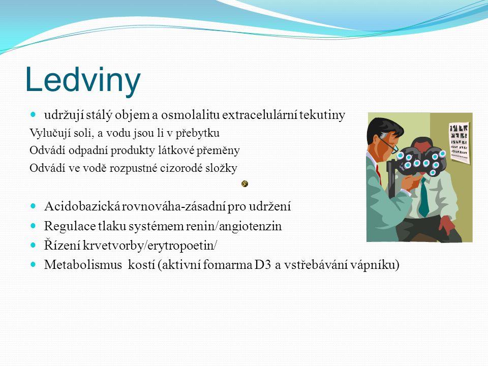 Ledviny udržují stálý objem a osmolalitu extracelulární tekutiny Vylučují soli, a vodu jsou li v přebytku Odvádí odpadní produkty látkové přeměny Odvádí ve vodě rozpustné cizorodé složky Acidobazická rovnováha-zásadní pro udržení Regulace tlaku systémem renin/angiotenzin Řízení krvetvorby/erytropoetin/ Metabolismus kostí (aktivní fomarma D3 a vstřebávání vápníku)