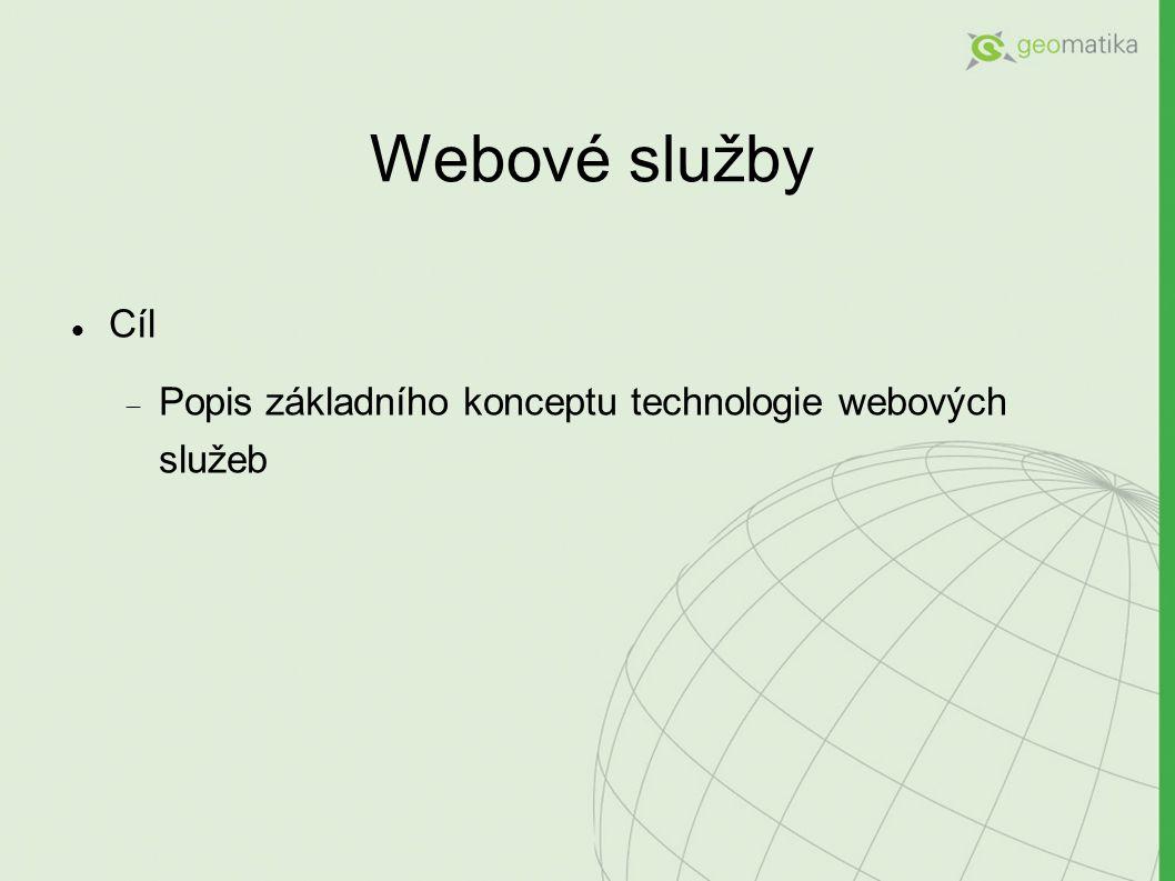 Webové služby Cíl  Popis základního konceptu technologie webových služeb