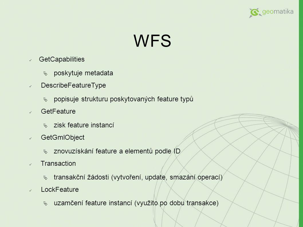 WFS GetCapabilities  poskytuje metadata DescribeFeatureType  popisuje strukturu poskytovaných feature typů GetFeature  zisk feature instancí GetGmlObject  znovuzískání feature a elementů podle ID Transaction  transakční žádosti (vytvoření, update, smazání operací) LockFeature  uzamčení feature instancí (využito po dobu transakce)