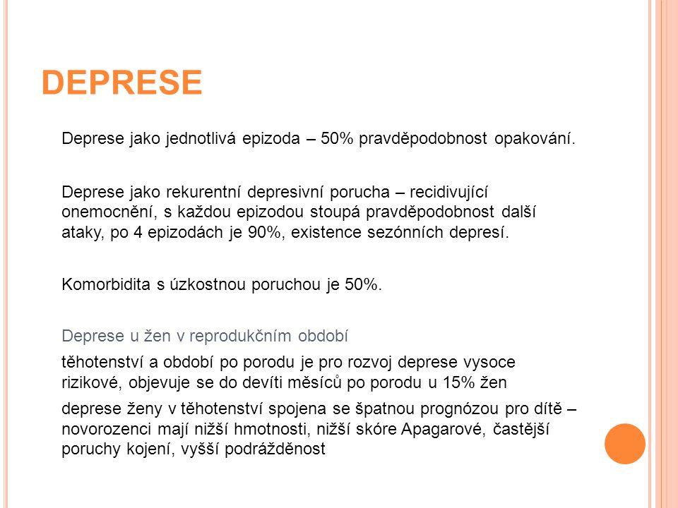DEPRESE Deprese jako jednotlivá epizoda – 50% pravděpodobnost opakování. Deprese jako rekurentní depresivní porucha – recidivující onemocnění, s každo
