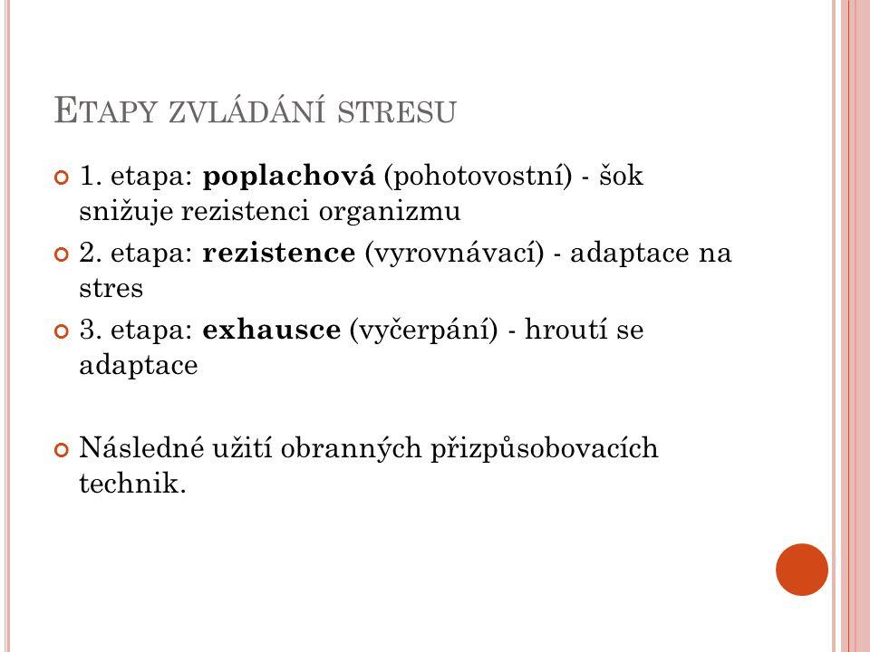 E TAPY ZVLÁDÁNÍ STRESU 1. etapa: poplachová (pohotovostní) - šok snižuje rezistenci organizmu 2. etapa: rezistence (vyrovnávací) - adaptace na stres 3