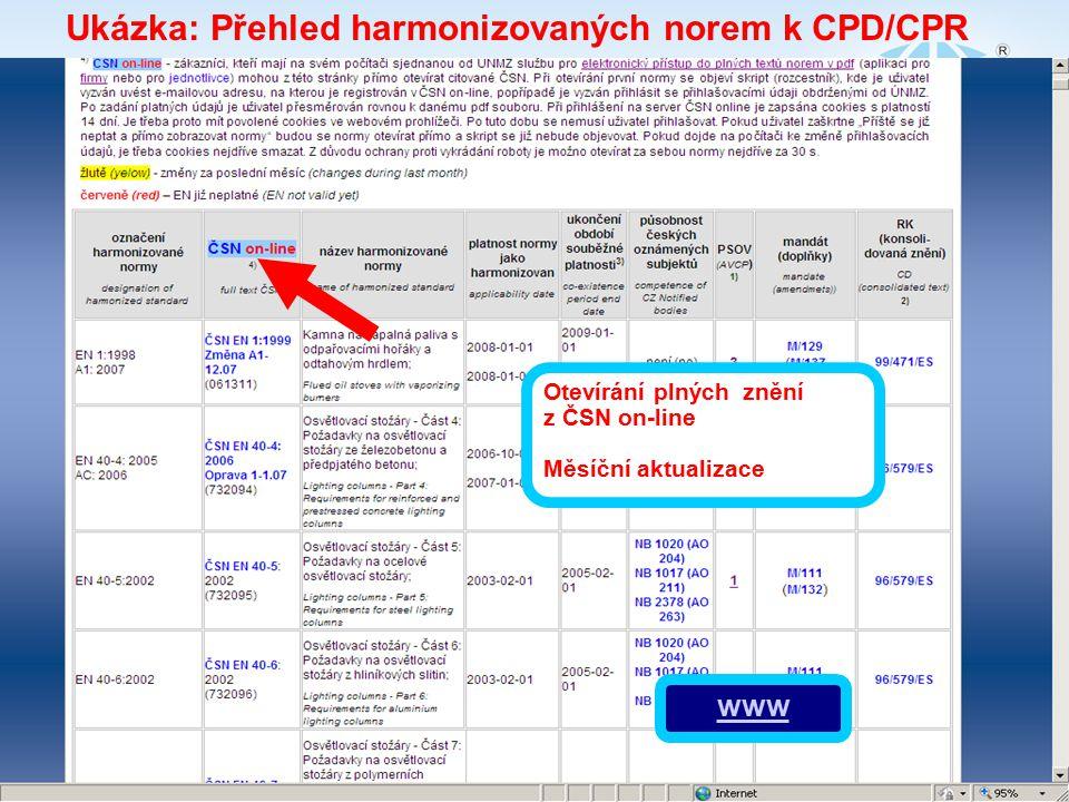 Ukázka: Přehled harmonizovaných norem k CPD/CPR Otevírání plných znění z ČSN on-line Měsíční aktualizace www