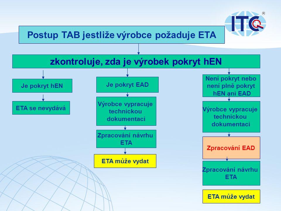 Postup TAB jestliže výrobce požaduje ETA zkontroluje, zda je výrobek pokryt hEN Je pokryt EAD Je pokryt hEN ETA se nevydává Výrobce vypracuje technickou dokumentaci Zpracování návrhu ETA ETA může vydat Není pokryt nebo není plně pokryt hEN ani EAD Výrobce vypracuje technickou dokumentaci Zpracování EAD Zpracování návrhu ETA ETA může vydat
