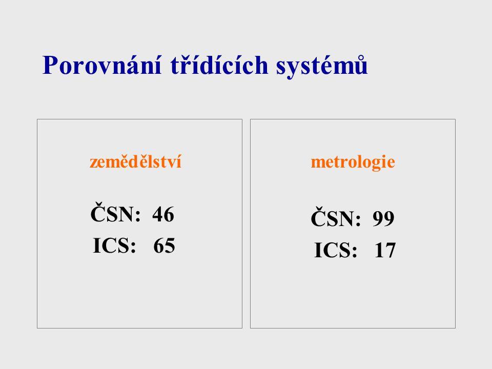 Porovnání třídících systémů zemědělství ČSN: 46 ICS: 65 metrologie ČSN: 99 ICS: 17