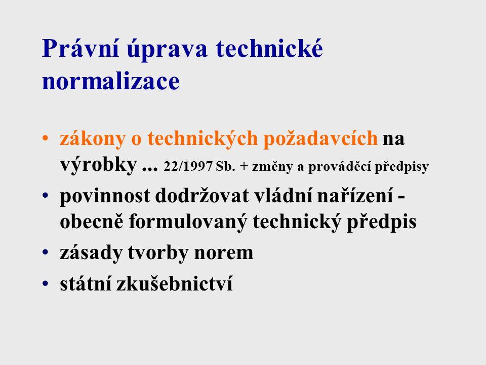 Právní úprava technické normalizace zákony o technických požadavcích na výrobky... 22/1997 Sb. + změny a prováděcí předpisy povinnost dodržovat vládní