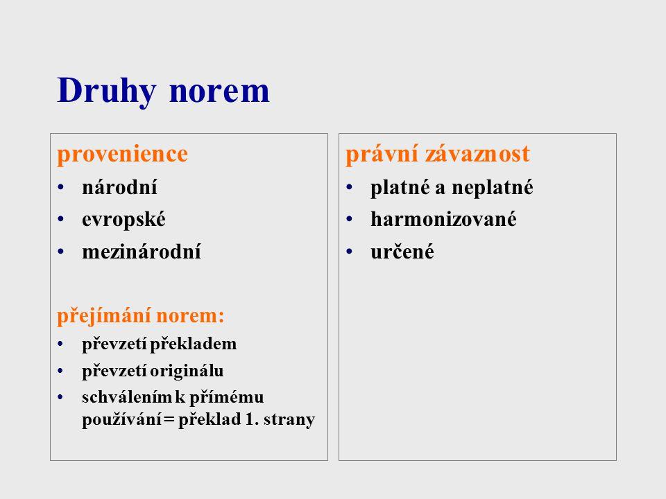 Druhy norem provenience národní evropské mezinárodní přejímání norem: převzetí překladem převzetí originálu schválením k přímému používání = překlad 1