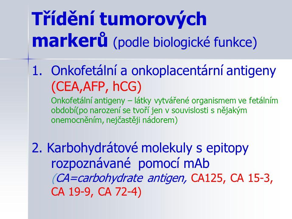 Třídění tumorových markerů (podle biologické funkce) 1.Onkofetální a onkoplacentární antigeny (CEA,AFP, hCG) Onkofetální antigeny – látky vytvářené or