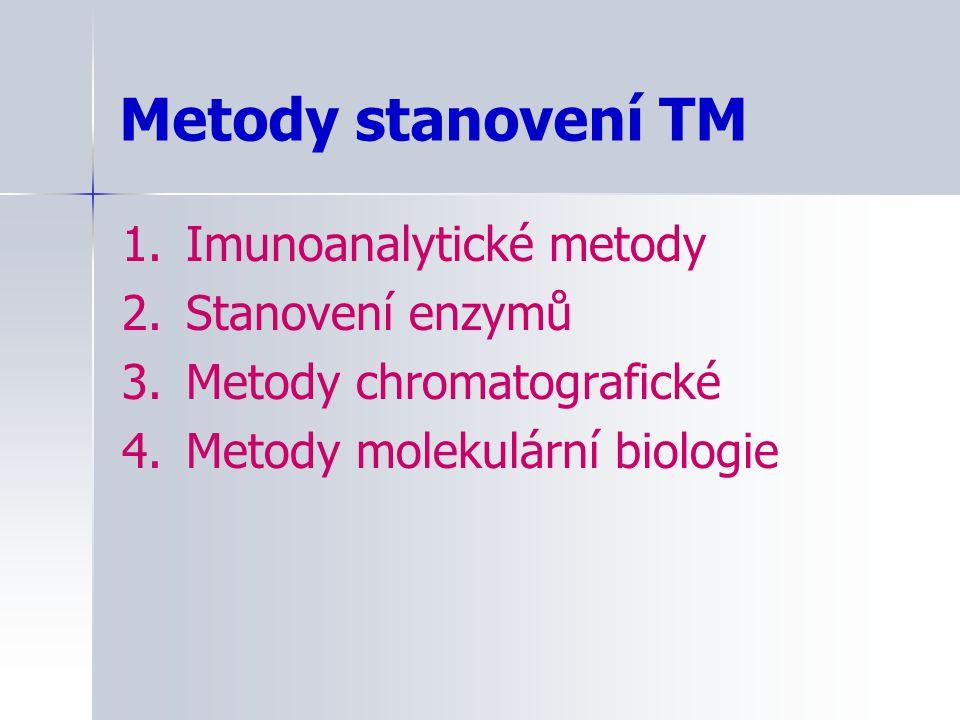 Metody stanovení TM 1.Imunoanalytické metody 2.Stanovení enzymů 3.Metody chromatografické 4.Metody molekulární biologie