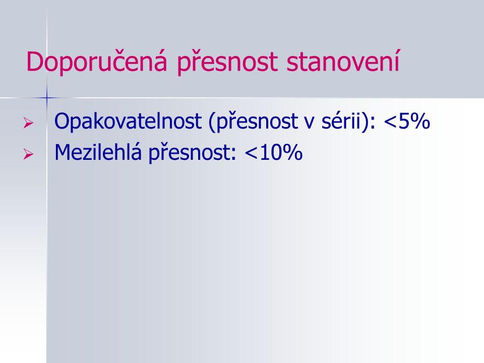 Doporučená přesnost stanovení  Opakovatelnost (přesnost v sérii): <5%  Mezilehlá přesnost: <10%