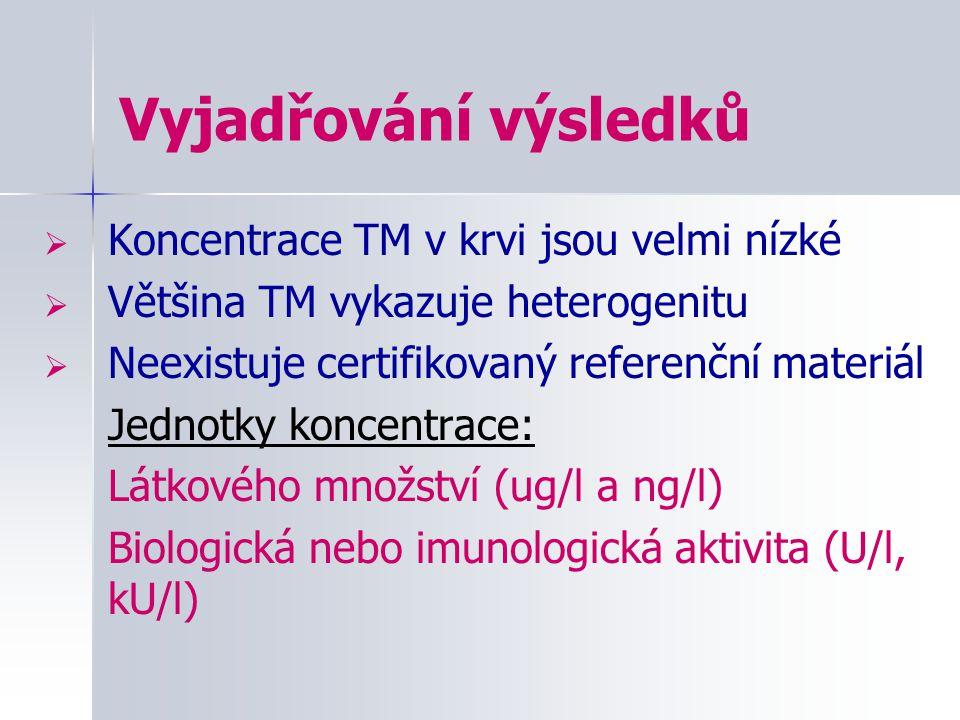 Vyjadřování výsledků  Koncentrace TM v krvi jsou velmi nízké  Většina TM vykazuje heterogenitu  Neexistuje certifikovaný referenční materiál Jednot