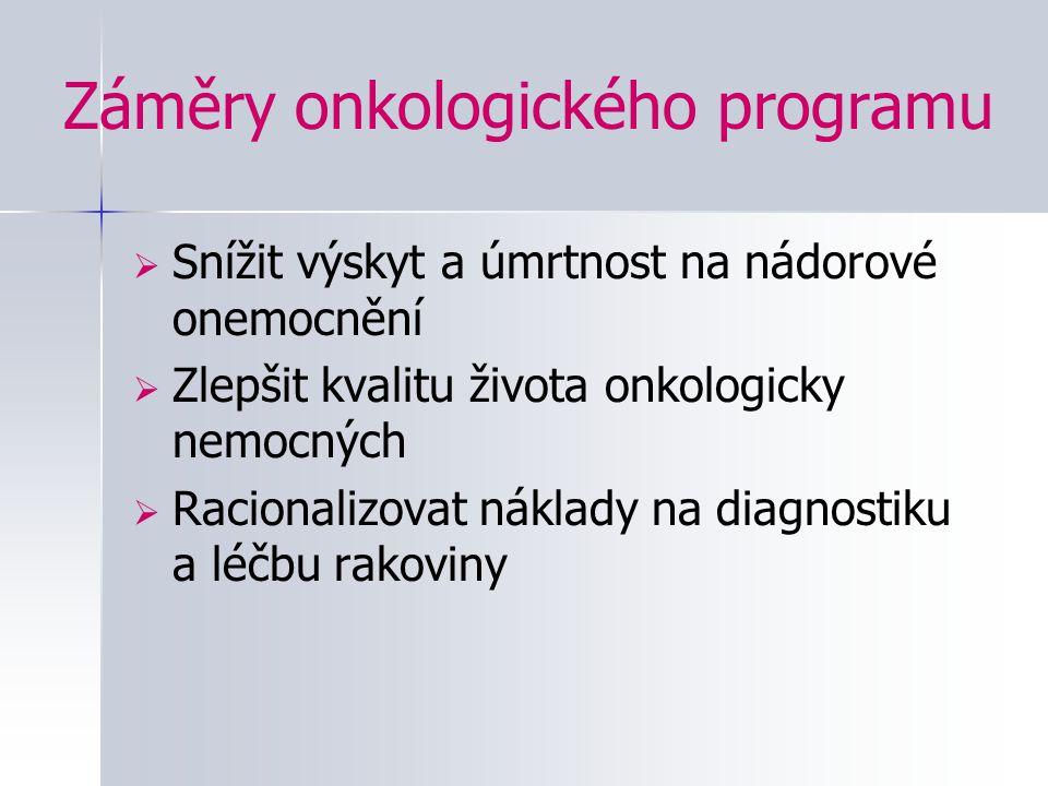Záměry onkologického programu  Snížit výskyt a úmrtnost na nádorové onemocnění  Zlepšit kvalitu života onkologicky nemocných  Racionalizovat náklad