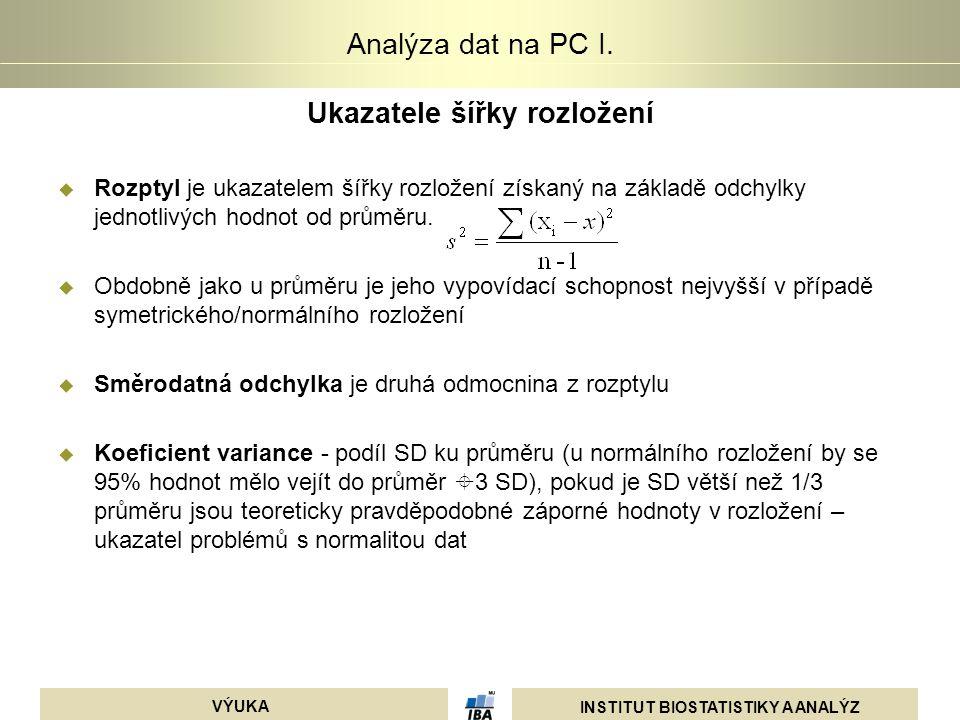INSTITUT BIOSTATISTIKY A ANALÝZ VÝUKA Analýza dat na PC I. Ukazatele šířky rozložení  Rozptyl je ukazatelem šířky rozložení získaný na základě odchyl