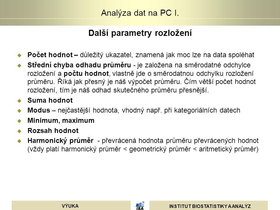 INSTITUT BIOSTATISTIKY A ANALÝZ VÝUKA Analýza dat na PC I. Další parametry rozložení  Počet hodnot – důležitý ukazatel, znamená jak moc lze na data s