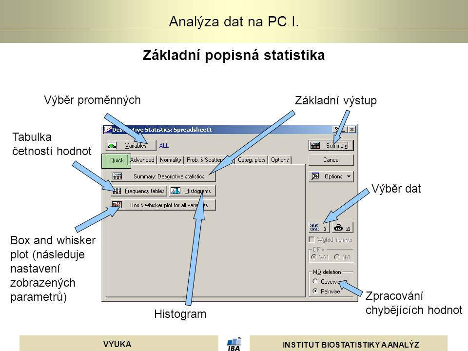 INSTITUT BIOSTATISTIKY A ANALÝZ VÝUKA Analýza dat na PC I. Základní popisná statistika Základní výstup Zpracování chybějících hodnot Tabulka četností