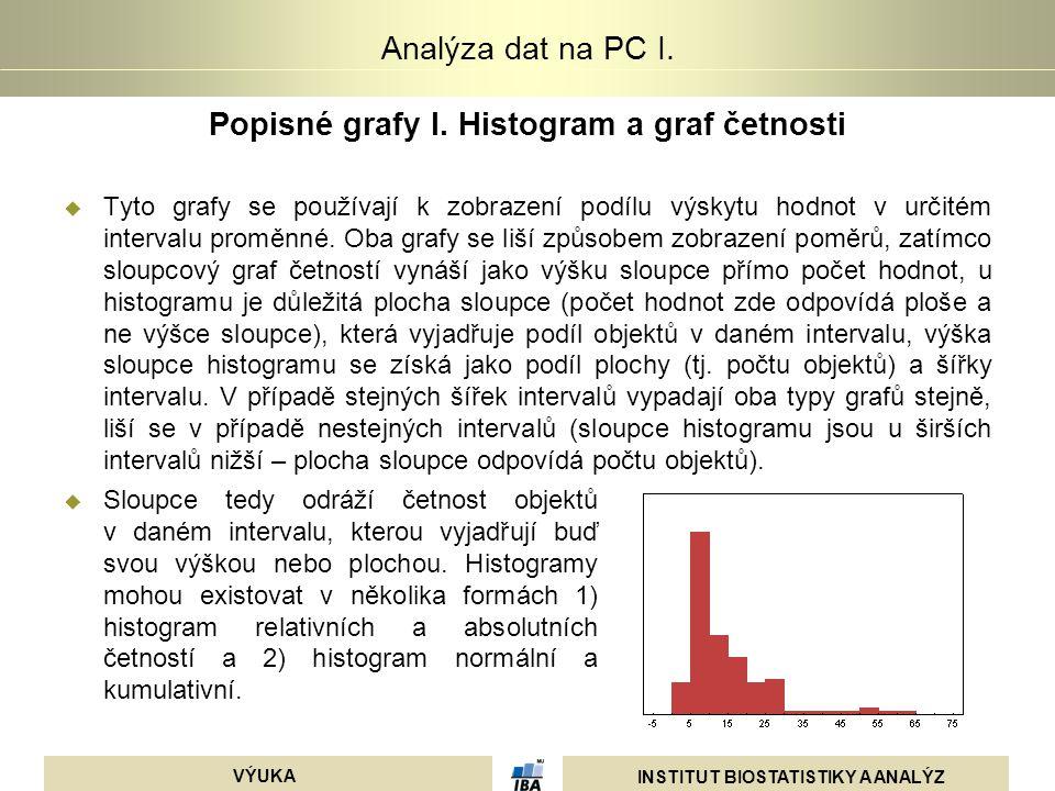 INSTITUT BIOSTATISTIKY A ANALÝZ VÝUKA Analýza dat na PC I. Popisné grafy I. Histogram a graf četnosti  Tyto grafy se používají k zobrazení podílu výs