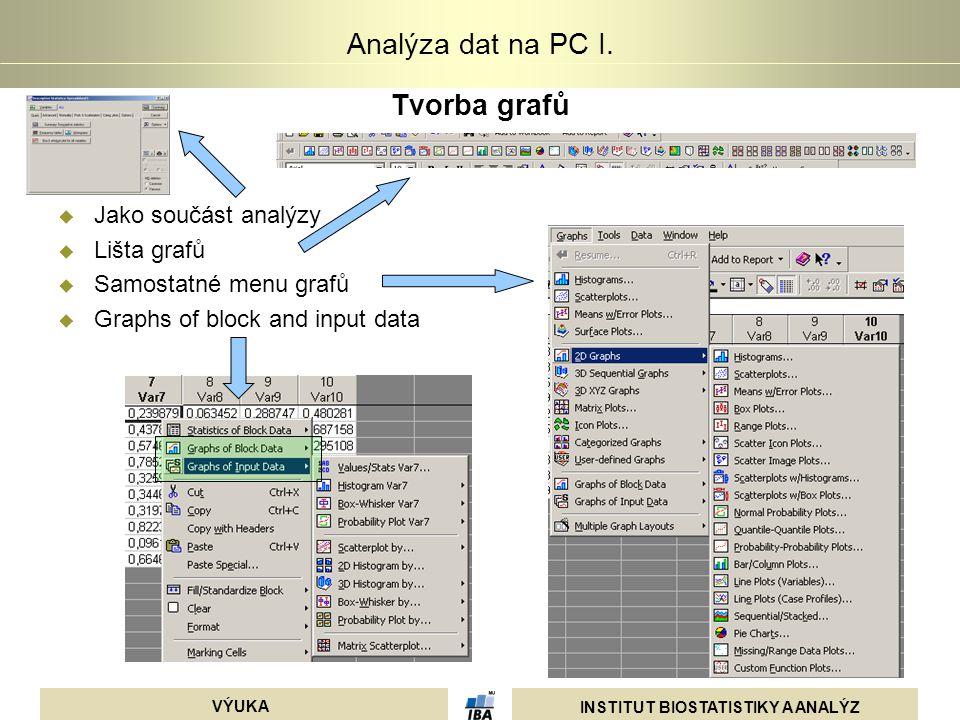 INSTITUT BIOSTATISTIKY A ANALÝZ VÝUKA Analýza dat na PC I. Tvorba grafů  Jako součást analýzy  Lišta grafů  Samostatné menu grafů  Graphs of block