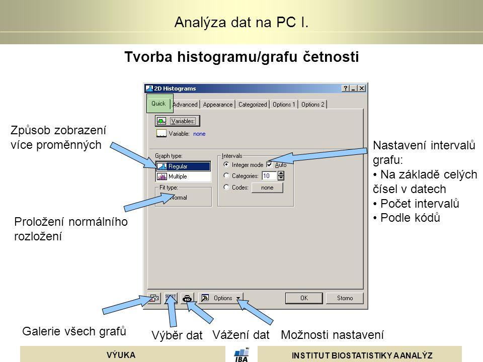 INSTITUT BIOSTATISTIKY A ANALÝZ VÝUKA Analýza dat na PC I. Tvorba histogramu/grafu četnosti Galerie všech grafů Výběr dat Vážení datMožnosti nastavení