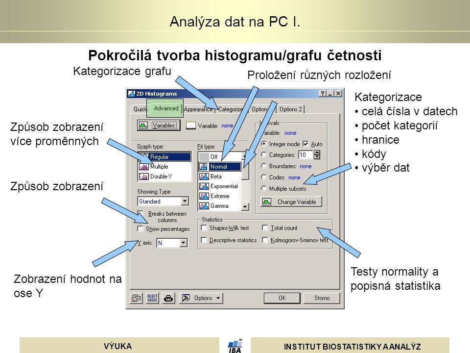 INSTITUT BIOSTATISTIKY A ANALÝZ VÝUKA Analýza dat na PC I. Pokročilá tvorba histogramu/grafu četnosti Způsob zobrazení více proměnných Způsob zobrazen