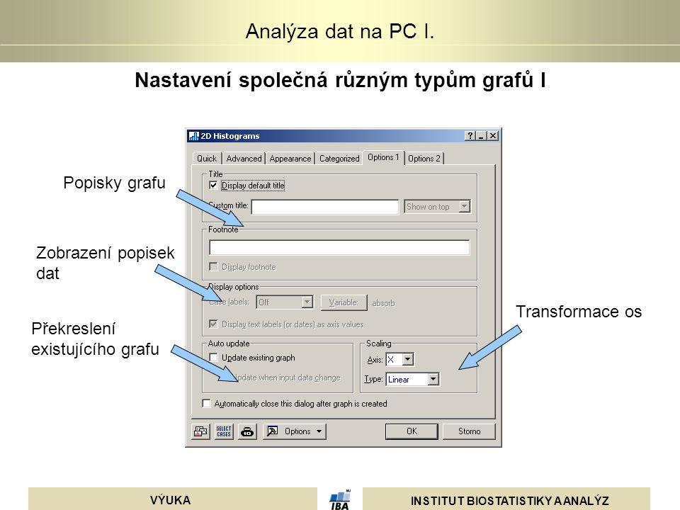 INSTITUT BIOSTATISTIKY A ANALÝZ VÝUKA Analýza dat na PC I. Nastavení společná různým typům grafů I Popisky grafu Překreslení existujícího grafu Transf