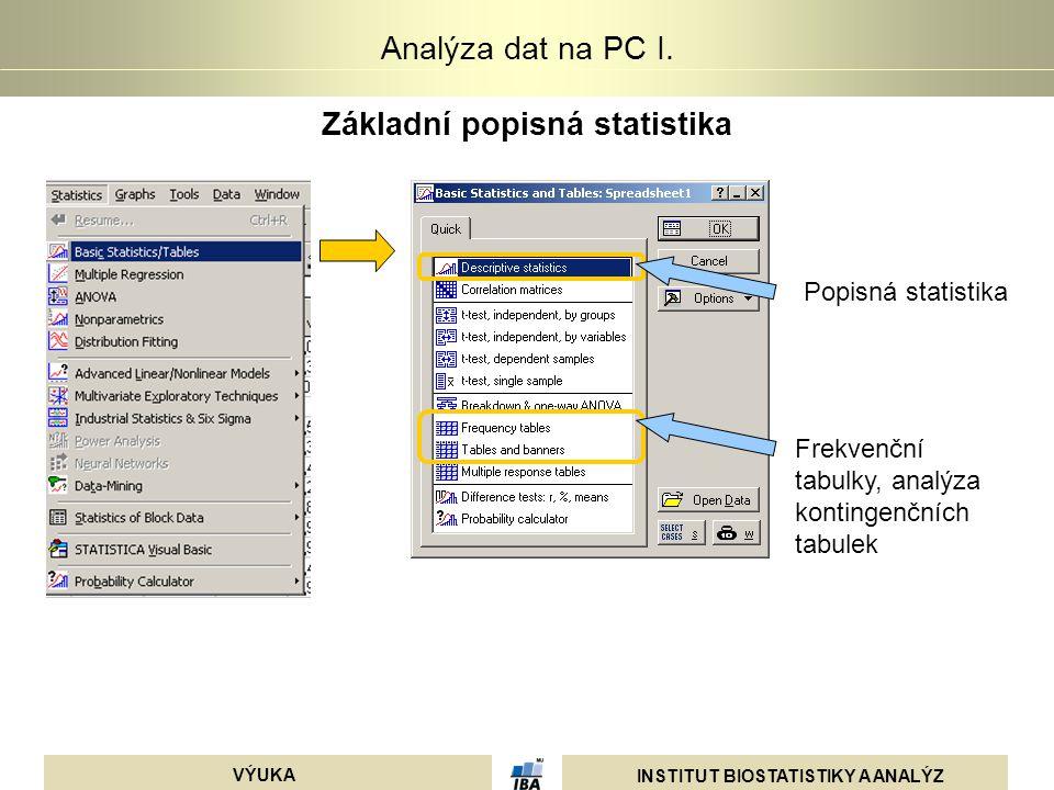 INSTITUT BIOSTATISTIKY A ANALÝZ VÝUKA Analýza dat na PC I. Základní popisná statistika Popisná statistika Frekvenční tabulky, analýza kontingenčních t
