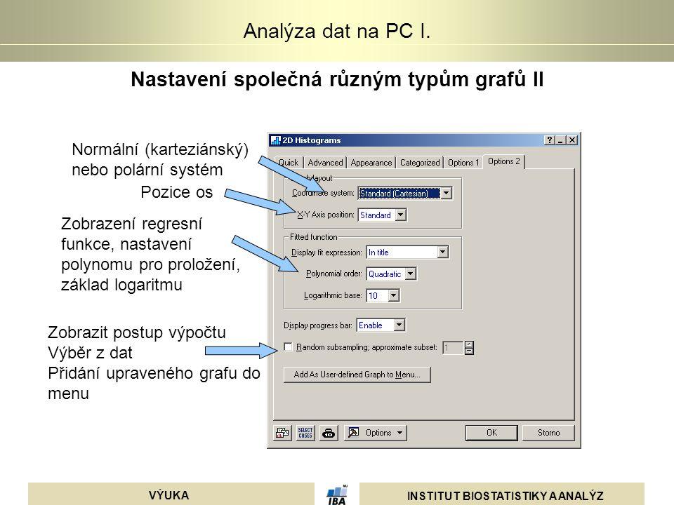 INSTITUT BIOSTATISTIKY A ANALÝZ VÝUKA Analýza dat na PC I. Nastavení společná různým typům grafů II Normální (karteziánský) nebo polární systém Pozice
