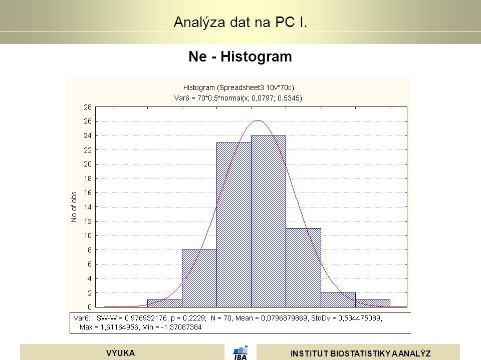 INSTITUT BIOSTATISTIKY A ANALÝZ VÝUKA Analýza dat na PC I. Ne - Histogram
