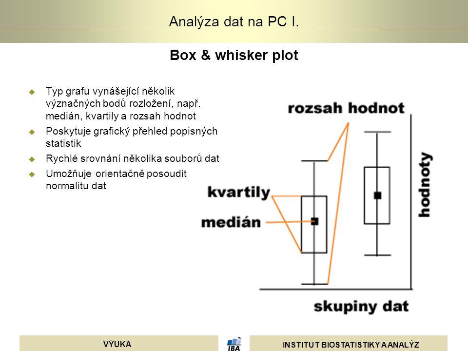 INSTITUT BIOSTATISTIKY A ANALÝZ VÝUKA Analýza dat na PC I. Box & whisker plot  Typ grafu vynášející několik význačných bodů rozložení, např. medián,