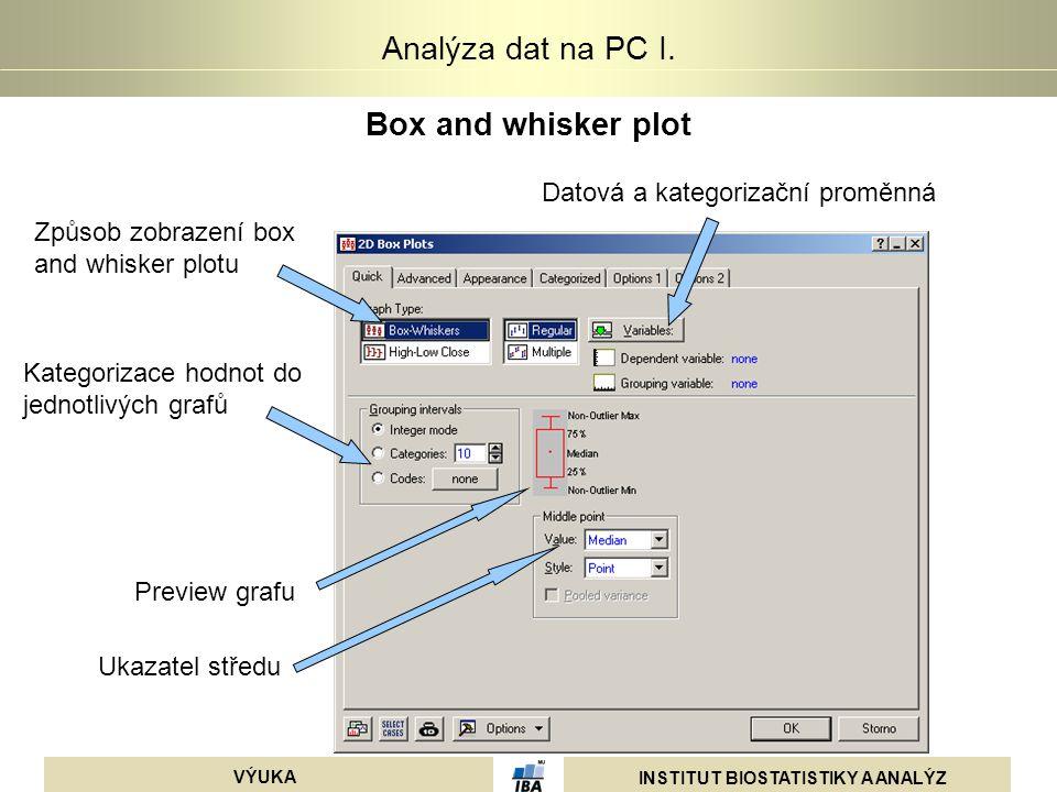 INSTITUT BIOSTATISTIKY A ANALÝZ VÝUKA Analýza dat na PC I. Box and whisker plot Způsob zobrazení box and whisker plotu Kategorizace hodnot do jednotli