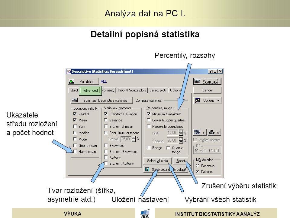 INSTITUT BIOSTATISTIKY A ANALÝZ VÝUKA Analýza dat na PC I. Detailní popisná statistika Vybrání všech statistik Zrušení výběru statistik Uložení nastav