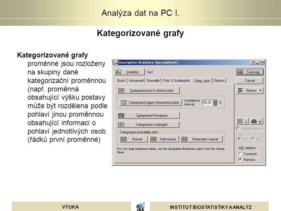 INSTITUT BIOSTATISTIKY A ANALÝZ VÝUKA Analýza dat na PC I. Kategorizované grafy Kategorizované grafy proměnné jsou rozloženy na skupiny dané kategoriz