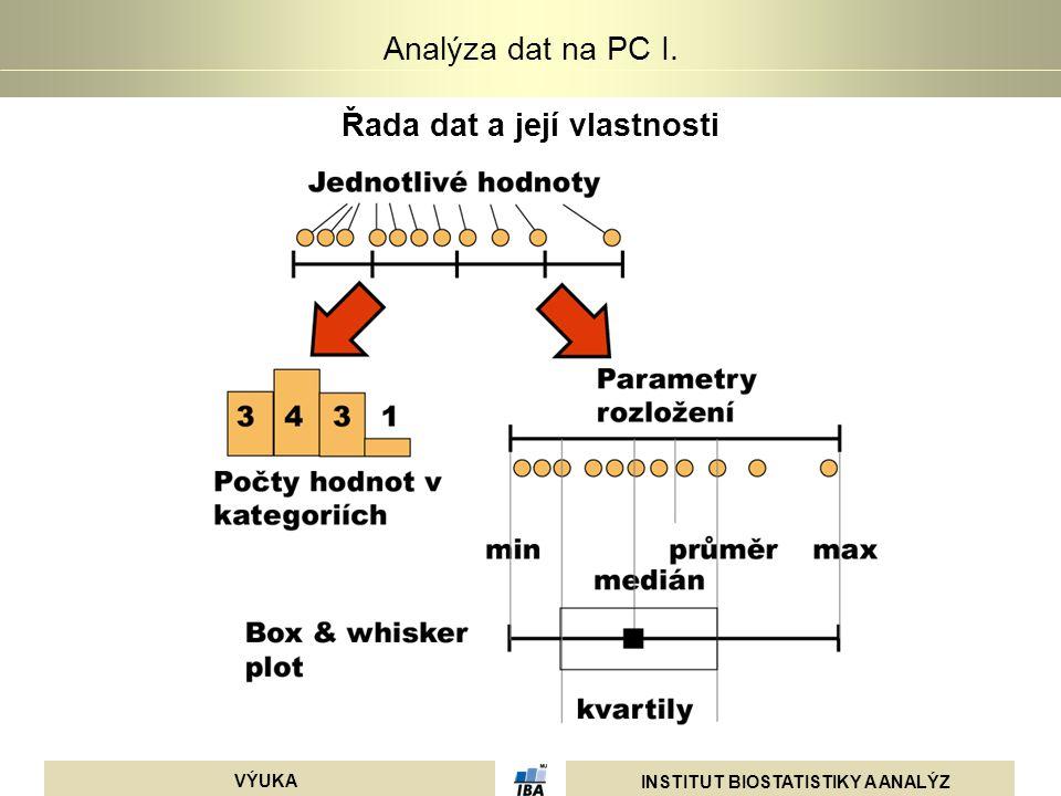 INSTITUT BIOSTATISTIKY A ANALÝZ VÝUKA Analýza dat na PC I. Řada dat a její vlastnosti